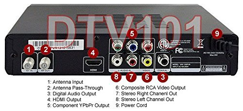 Premium ATSC Clear QAM TV Tuner + USB DV - Clear Qam Hdtv Shopping Results