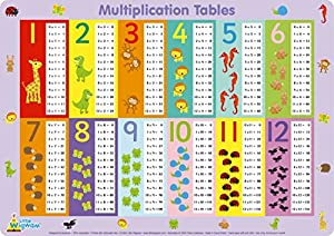 Printables Multiplication Tables amazon com little wigwam multiplication tables placemat toys games placemat