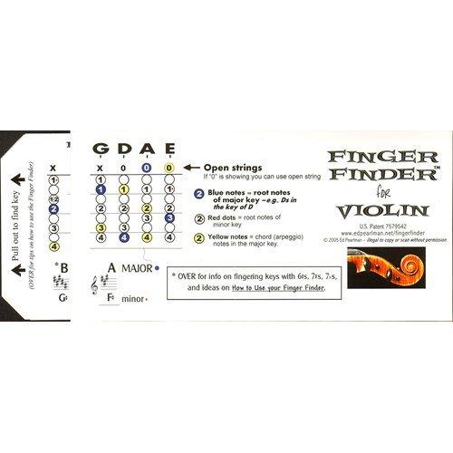 Finger Finder For Violin