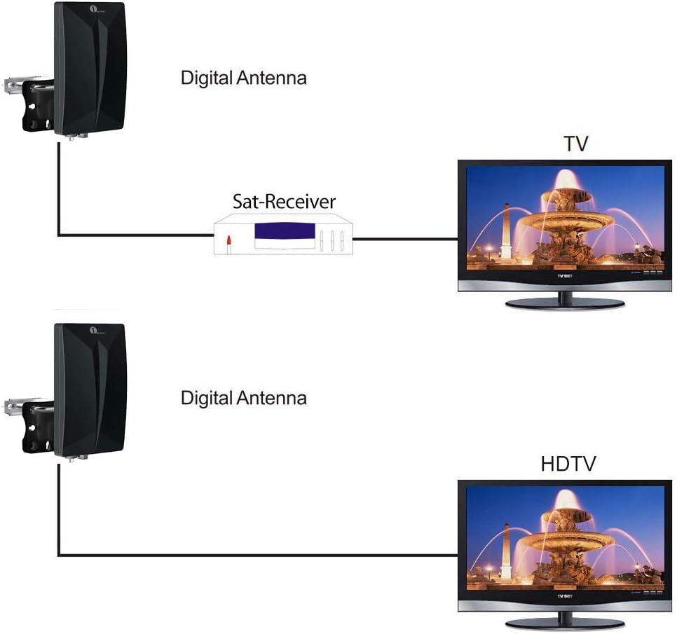 1byone Antenna Interna/esterna 1byone DVB-T/DVB-T2 per TV/ricevitore HDTV/DVB-T/DVB-T2, VHF/UHF/FM, rivestimento Anti-UV, Design impermeabile e a incasso: Amazon.es: Bricolaje y herramientas