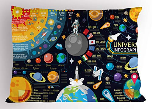 """Lunarable Outer Space Pillow Sham, New Horizons of Solar System Infographic Pluto Venus Mars Jupiter Skyrocket, Decorative Standard Queen Size Printed Pillowcase, 30"""" X 20"""", Blue Yellow"""