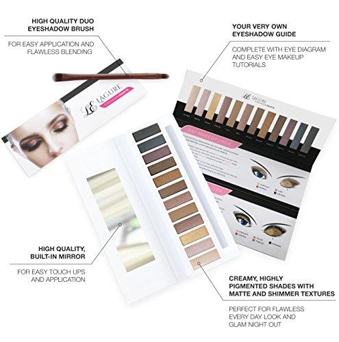 Lagure Eyeshadow Palette Free Eyeshadow Brush Highly Pigmented