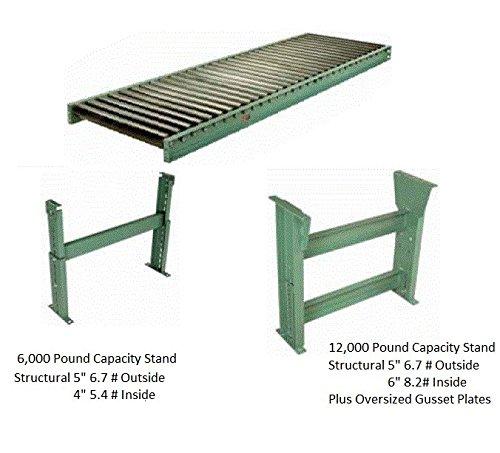 Roach-Conveyor-5-Foot-Maximum-Heavy-Duty-Conveyor-3530S-47-X-H-5-Length-5-Ft-Between-Frame-47-Option-6-In-Ctr-3530S-47-X-H-5