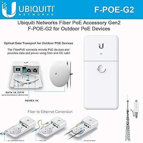 Amazon com: Ubiquiti Networks Fiber PoE Accessory Gen2 F-POE-G2