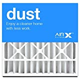 AIRx Filters Dust 20x20x5 Air Filter MERV 8 AC Furnace Pleated Air Filter Replacement for Skuttle 000-0448-003 (Model # DB-20-20) Box of 1, Made in the USA