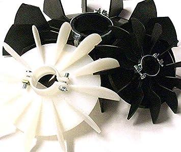 Ventiladores para motores eléctricos D=145 d=20mm H=28mm: Amazon ...
