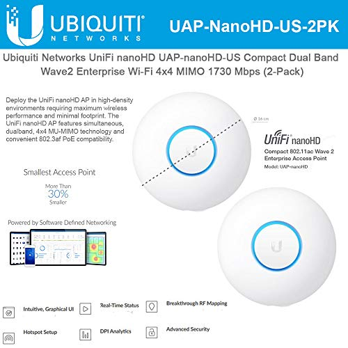 UniFi nanoHD UAP-nanoHD-US Compact Dual Band Wave2 Enterprise Wi-Fi 4x4  MIMO 1730 Mbps (2Pack)