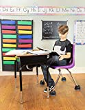 Bouncyband Wiggle Wobble Chair Feet - Transform a