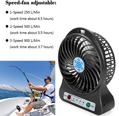 Price comparison product image Makaor Mini Fan, Portable Rechargeable LED Light Fan Air Cooler Mini Desk USB 18650 Battery Fan (Black,  Side:14cmx 10.6cmx 4.2cm)