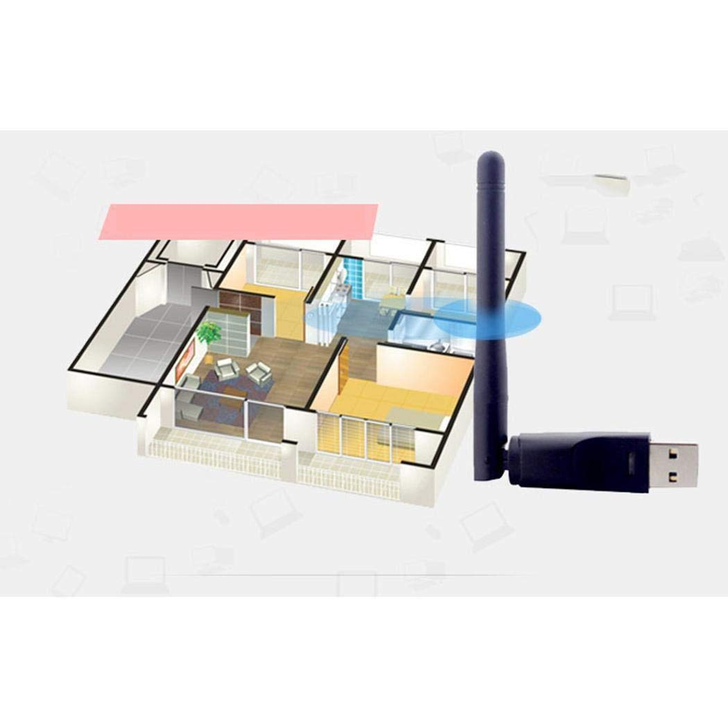 GUIGSI 50Mbps USB 3.0 Receiver WiFi Adattatore LAN per Rete Wireless con Antenna Adattatori PowerLAN