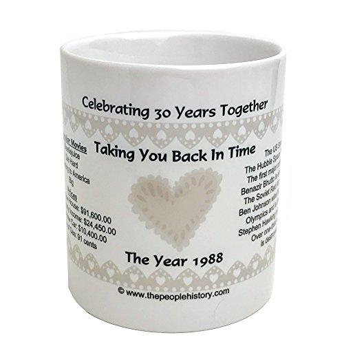30th Wedding Anniversary (30th Anniversary Gift - Coffee Mug)