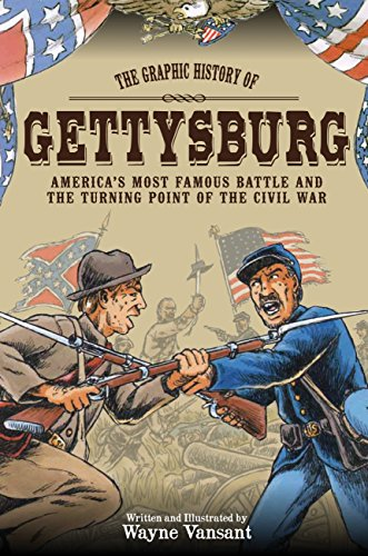 Famous Graphic Novels (Gettysburg: The Graphic History of America's Most Famous Battle and the Turning Point of The Civil War (Zenith Graphic Histories))