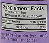 Iosol Formula Ii 1 fl oz Liquid
