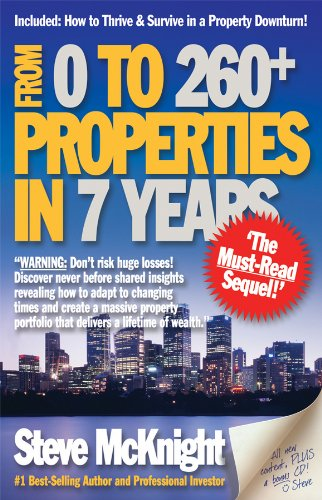 From 0 to 260+: Properties in 7 Years