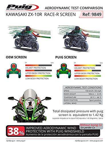 Racingscheibe R-Racer Kawasaki ZX-10R 16-19 klar Puig 9849w