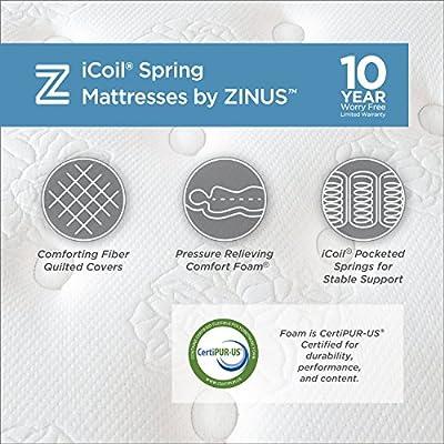 """13"""" Sleep Master Euro Top Spring Mattress & Bi-Fold Box Spring Set"""