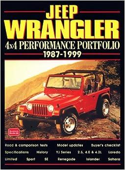 Descargar Libros Para Ebook Jeep Wrangler 4x4, 1987-99 PDF Gratis En Español