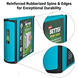 Staples Better 3-Inch D 3-Ring View Binder