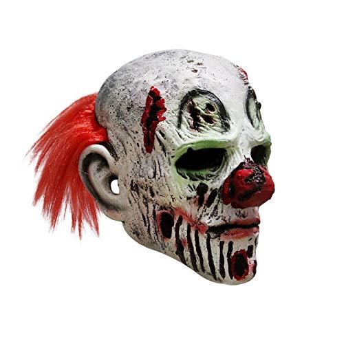 Buy halloween clown masks