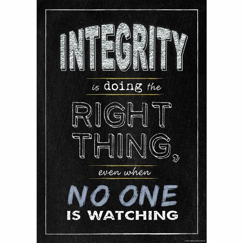 Creative Teaching Press Integrity Inspire U Poster Chart (6680)
