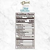 DOVE Milk Chocolate Truffles Gift, 6-Ounce Tin Tube
