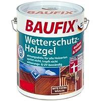 Baufix - Gel para madera - protección contra