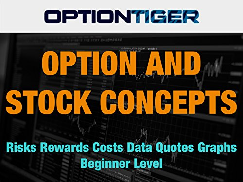 Option and Stock Concepts Risks Rewards Costs Data Quotes Graphs Beginner Level
