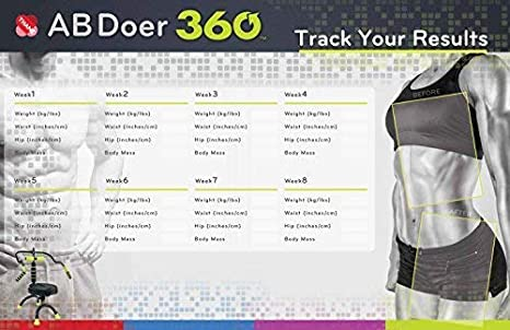 49e21dd6b7962 Amazon.com   AB Doer 360 Transform Your Entire Body with Abdobics Ab  Workout and Exercise Machine (DVD and Nutrition Guidebook Included)    Sports   Outdoors