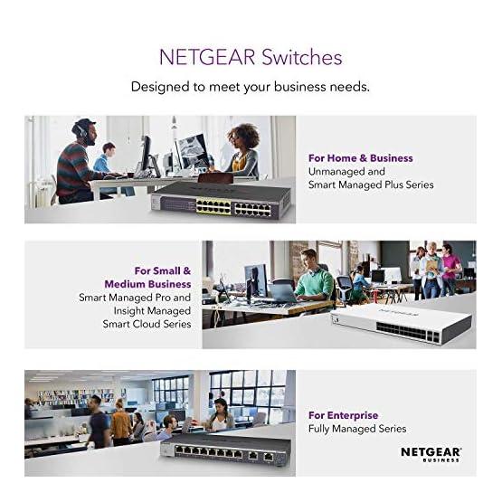 NETGEAR 24-Port Gigabit Ethernet Unmanaged PoE+ Switch (GS324P) - with 16 x PoE+ @ 190W, Desktop/Wallmount 51ekGSA96tL. SS555