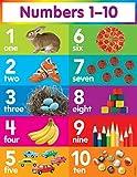 Scholastic Teacher's Friend Numbers 1-10 Chart, Multiple Colors (TF2505)