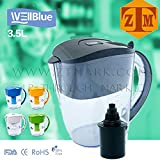 water filter pitcher for well water Wellblue Alkaline Black Water Filter Pitcher