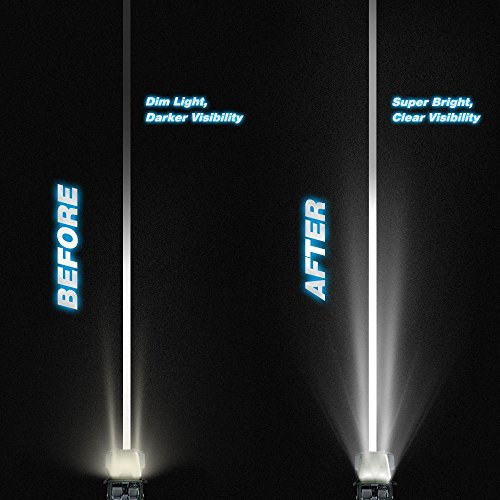 Nilight-LED-Light-Bar-Off-Road-LED-Work-Light