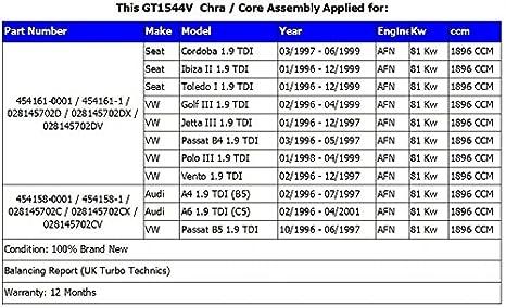 Amazon.com: GOWE Turbocharger for Turbocharger GT1544V 454161 454158 Cartridge for Seat Cordoba Ibiza Toledo VW Golf Jetta Passat B4 Polo Vento Audi A4 A6 ...