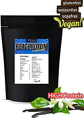 PH-Puffereigenschaft von Proteinpulvern zur Gewichtsreduktion