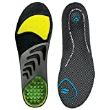 Sof Sole Airr Orthotic Performance Insole