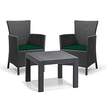 Vert Coussin Set de 2 pièces de rechange pour salon de jardin Keter ...