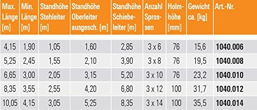 klappbar Layher 1040010 Allzweckleiter Topic 10 ausziehbar L/änge 6.65 m beidseitig begehbar Aluminiumleiter 3-teilig 3x10 Sprossen