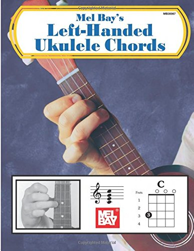 Ukulele ukulele chords zombie : mandolin tabs tennessee waltz Tags : mandolin tabs tennessee waltz ...