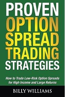 Credit put options spread zone