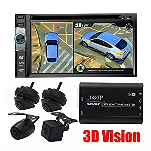 Amazon.com: JAYE 1080P HD 3D Panoramic Camera 360 Degree ...