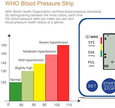 Blood Pressure Monitor, Upper Arm Digital Blood Pressure Monitors Cuff BP Machine Automatic Heart Rate Pulse Monitor with LCD Large Screen Display Home Use Care Device 51eoV7w8S5L