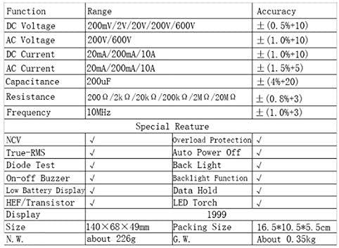 YASE-king LCD Display Range Digital Multimeter DC AC Voltage Current Resistance Digital Multimeter Tester Universal Electric Meter UA9233A