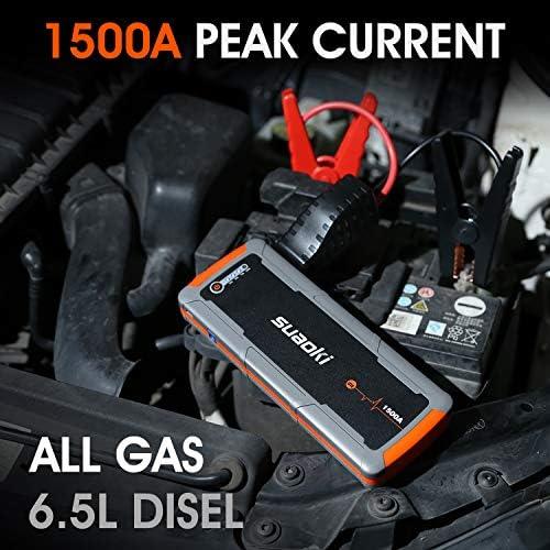 SUAOKI E15 Arrancador de Coches 1500A, 20000mAh (para Todo vehículo de Gas y Diesel de 6.5L), 12V Arrancador de batería portátil, QC3.0, Carga rápida, Linterna LED y Abrazadera Inteligentes: Amazon.es: Coche y