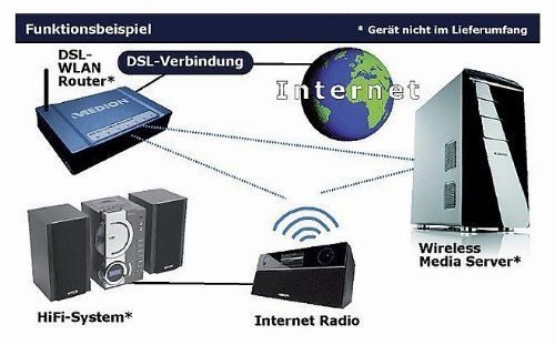internetradio kuschelrock