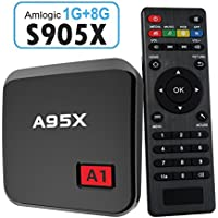 Edal A1 1G/8G WIFI Bluetooth Android 6.0 smart TV box with Amlogic S905X Quad core Cortex A53 2.0GHz 64bit