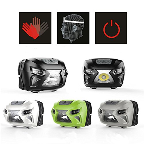 Mixxar 3W 260 Lumen 8 Modes Waterproof Rechargeable LED Headlamp Flashlight Headlight for Running, Camping, Reading, Fishing, Hunting, Walking, Jogging, with Red Lights, Motion Sensor Switch