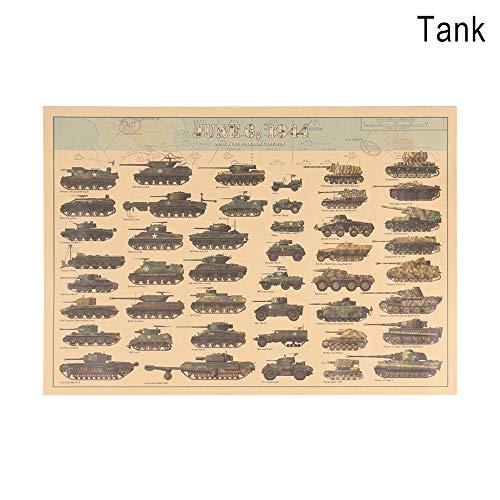 vivimix Retro Home Decor World War II Tank Weapons Evolution Wall Sticker Vintage Posters Famous Rifles Kraft Paper