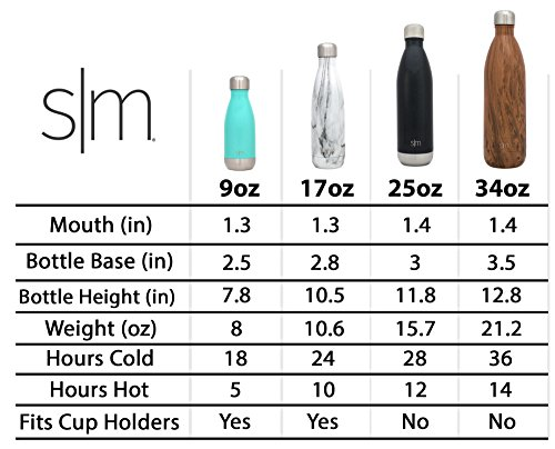 Simple Modern Wave Water Bottle - Vacuum Insulated Double Wall 188  Stainless Steel - 4 Sizes in 40+ Styles