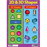 Sumbox Educational 2D and 3D Shapes Maths Poster