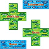 Addition-Subtraction Words English/Spanish Posters Set